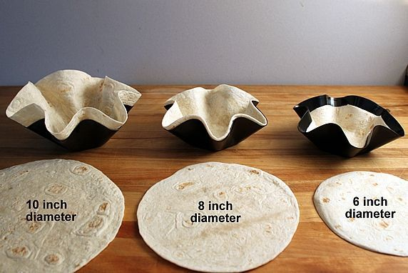 The Yummy Life helps show us how to put the tortilla inside the pan and gently press into the shape.